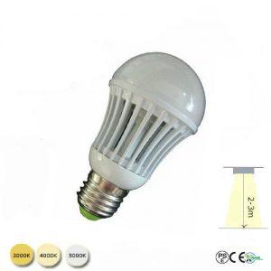 LED žárovka stmívatelná